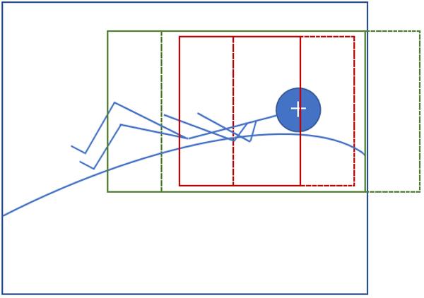 illustration of landscape image cropping and framing