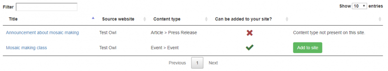 shared content management - content subtype not present on consuming site
