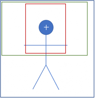 illustration of portrait image cropping and framing